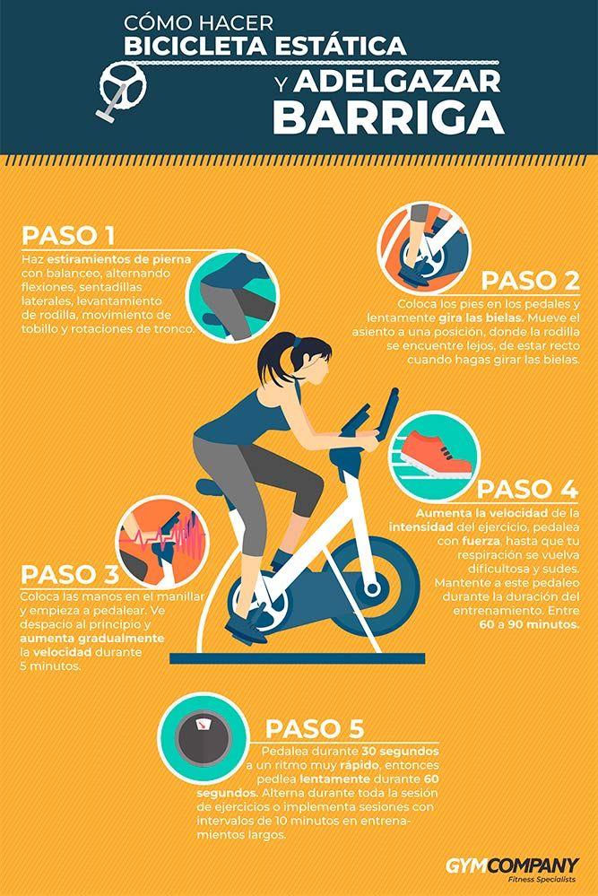 hacer-bicicleta-estatica-adelgazar-barriga-infografia-01